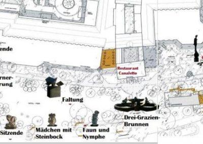 Lageplan und Beschreibung der Skulpturen und deren Künstler